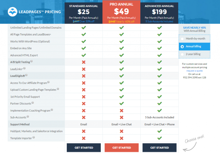 LeadPages Pricing - GetResponse Vs LeadPages